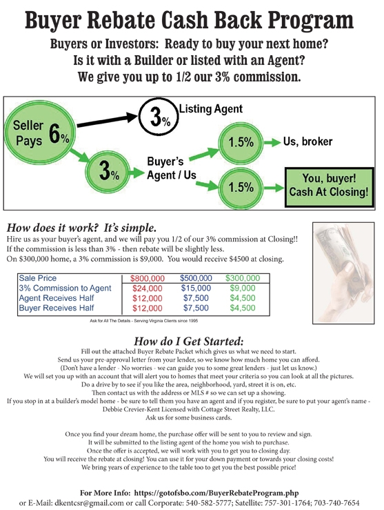 Virginia Buyer Rebate Cash Back Program For Sale By Owner FSBO Buyers