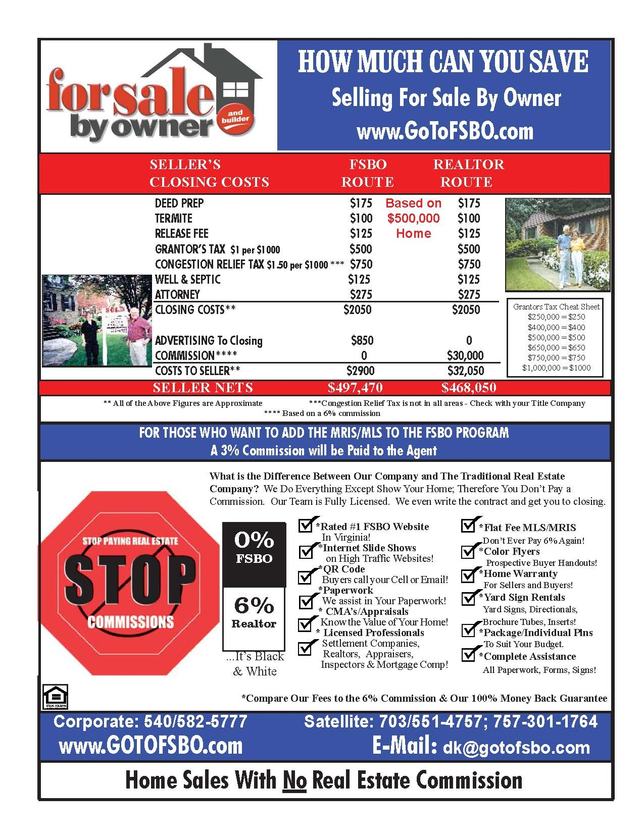Fsbo seller closing costs and ad rates homes for sale by for Fsbo flyers for realtors letters for fsbos